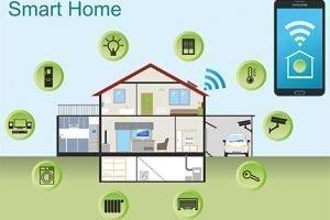 Case intelligenti grazie alla domotica