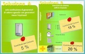 Nuovi incentivi per sostituzione caldaie a gasolio