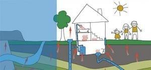 Radon negli edifici
